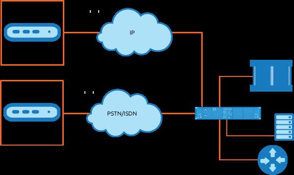 Remote Access Server Ras Migration Virtual Access