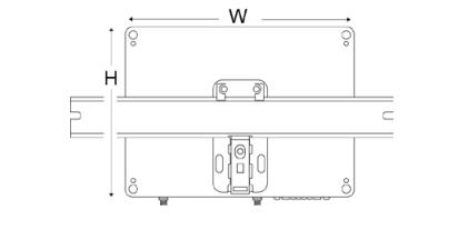 GW7300 measurements