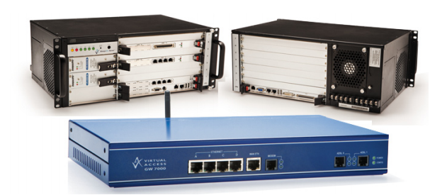 X25 Routers