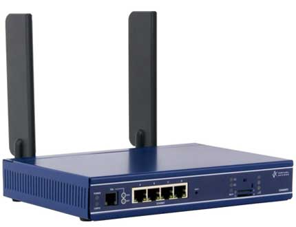 GW6600 Series Routers
